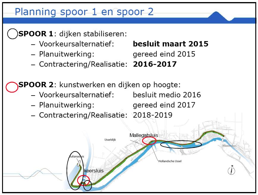 Planning VIJG spoor 1 en 2